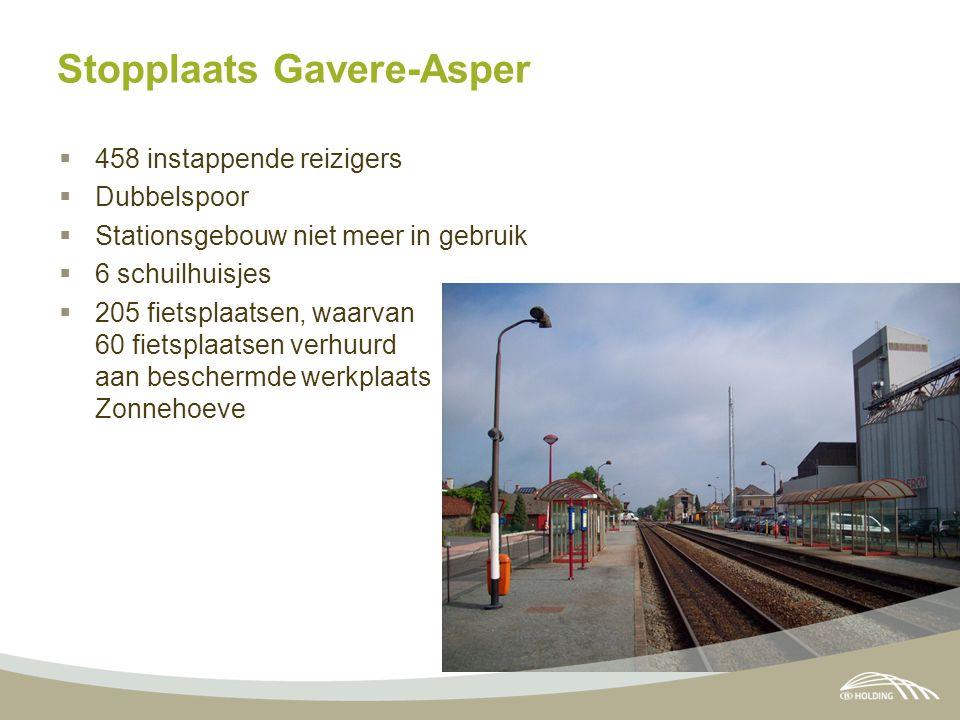 28 Stopplaats Gavere-Asper  458 instappende reizigers  Dubbelspoor  Stationsgebouw niet meer in gebruik  6 schuilhuisjes  205 fietsplaatsen, waarvan 60 fietsplaatsen verhuurd aan beschermde werkplaats Zonnehoeve