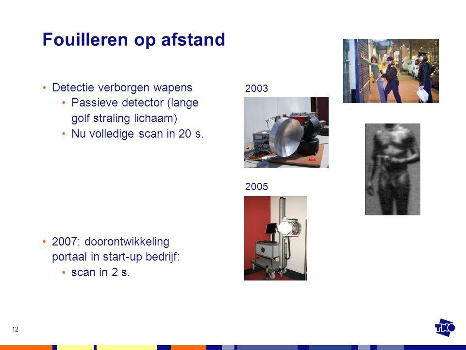 12 Fouilleren op afstand 2003 2005 •Detectie verborgen wapens •Passieve detector (lange golf straling lichaam) •Nu volledige scan in 20 s. •2007: door