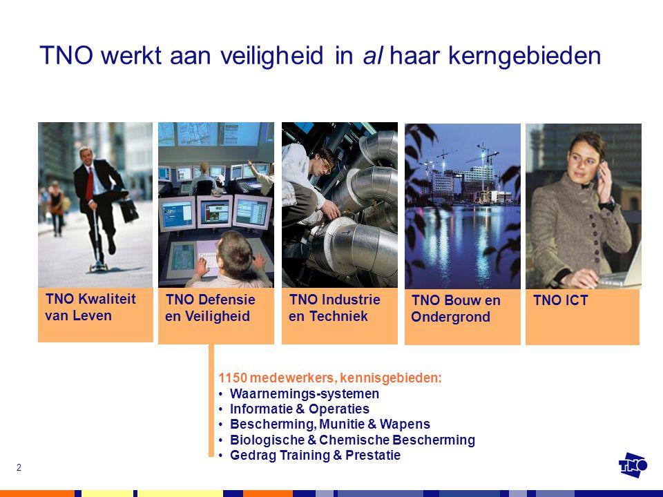 2 TNO werkt aan veiligheid in al haar kerngebieden TNO Defensie en Veiligheid TNO Bouw en Ondergrond TNO Industrie en Techniek TNO Kwaliteit van Leven