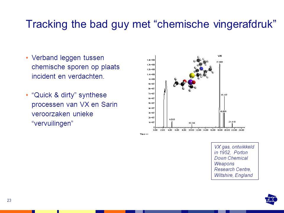 """23 Tracking the bad guy met """"chemische vingerafdruk"""" •Verband leggen tussen chemische sporen op plaats incident en verdachten. •""""Quick & dirty"""" synthe"""