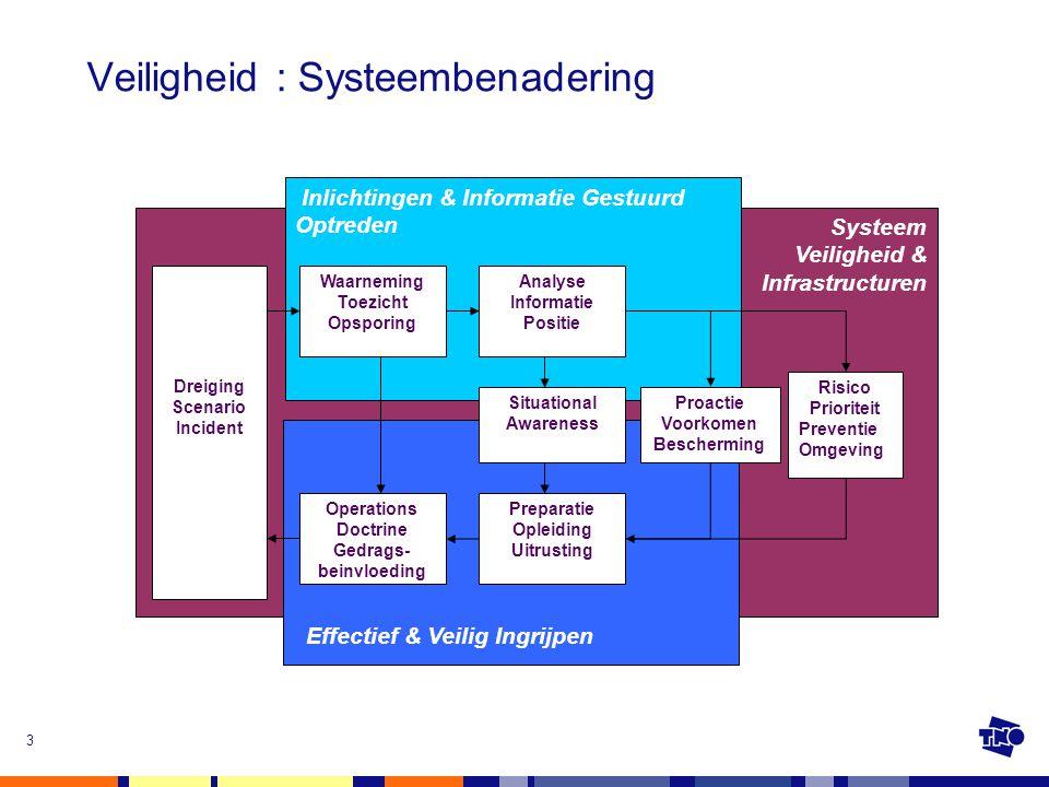3 Veiligheid : Systeembenadering Systeem Veiligheid & Infrastructuren Effectief & Veilig Ingrijpen Inlichtingen & Informatie Gestuurd Optreden Dreigin