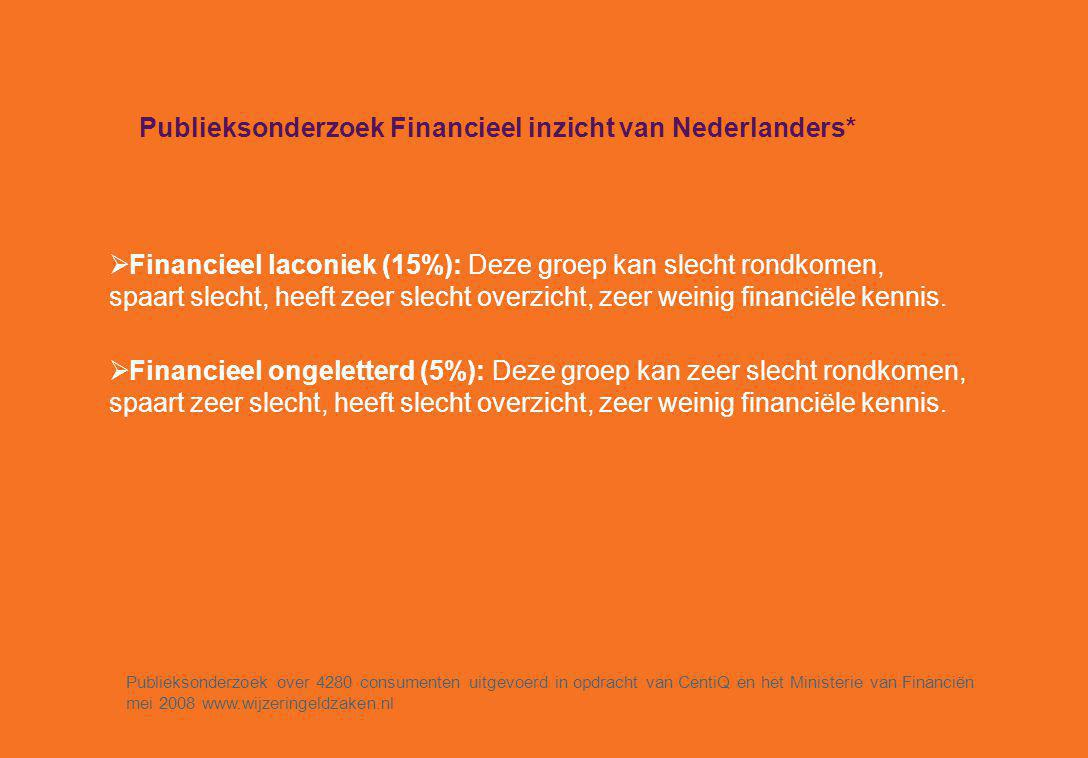  Financieel laconiek (15%): Deze groep kan slecht rondkomen, spaart slecht, heeft zeer slecht overzicht, zeer weinig financiële kennis.