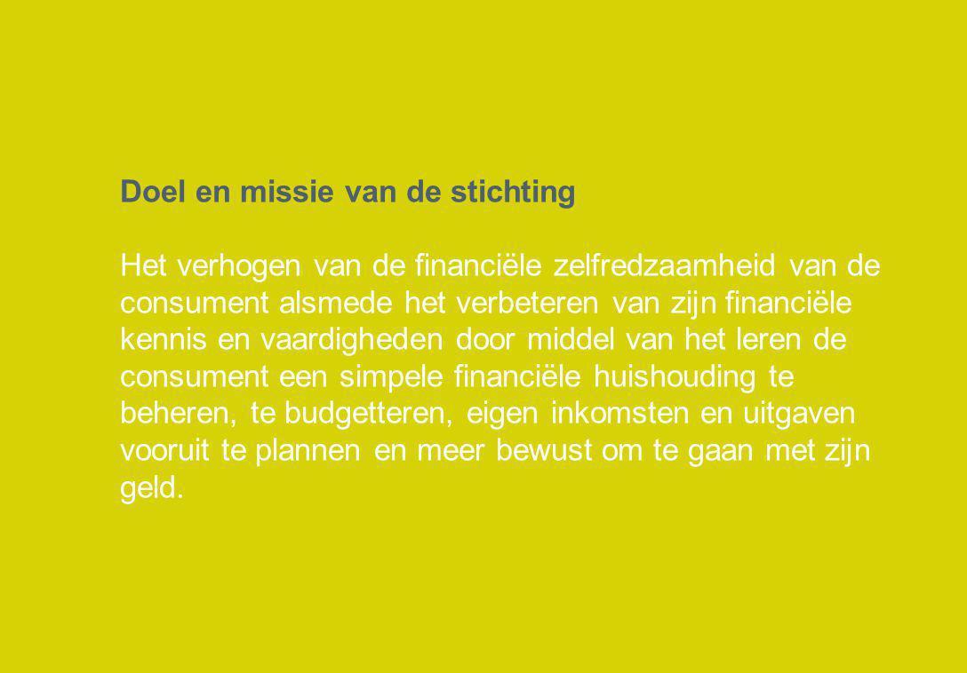 Mail ons! info@simpelhuishoudboekje.nl