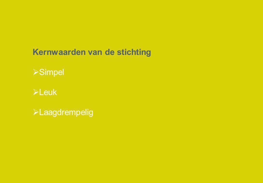 Voor particulieren Kosteloos hulpverlening via internet:  Budgetteringstool Simpel Huishoudboekje©  Een videotraining Opzetten simpele thuisadministratie in 5 stappen  Online live helpdesk.