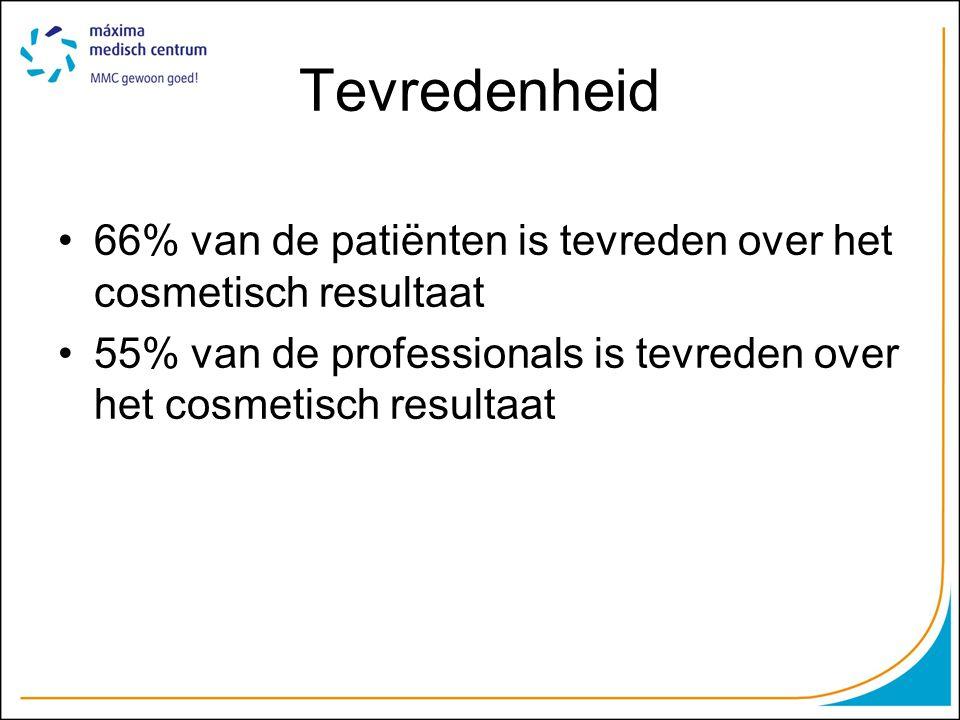 Tevredenheid •66% van de patiënten is tevreden over het cosmetisch resultaat •55% van de professionals is tevreden over het cosmetisch resultaat