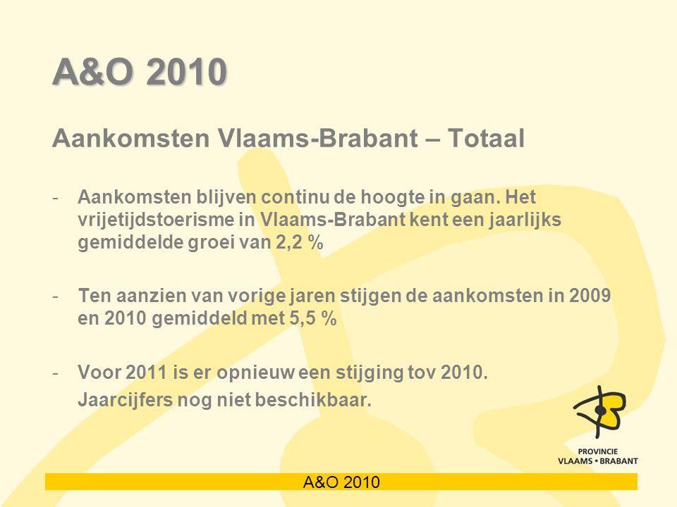A&O 2010 Aankomsten Vlaams-Brabant – Totaal -Aankomsten blijven continu de hoogte in gaan. Het vrijetijdstoerisme in Vlaams-Brabant kent een jaarlijks