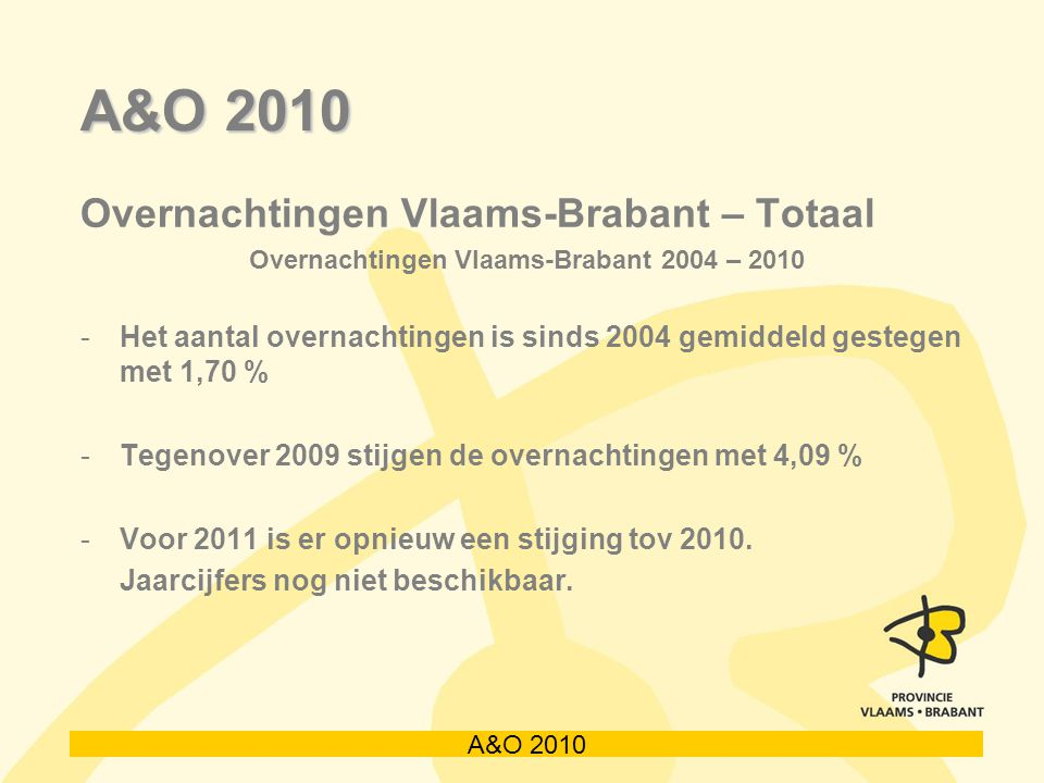 A&O 2010 Overnachtingen Vlaams-Brabant – Totaal Overnachtingen Vlaams-Brabant 2004 – 2010 -Het aantal overnachtingen is sinds 2004 gemiddeld gestegen met 1,70 % -Tegenover 2009 stijgen de overnachtingen met 4,09 % -Voor 2011 is er opnieuw een stijging tov 2010.