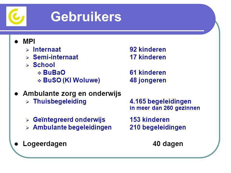 Gebruikers  MPI  Internaat 92 kinderen  Semi-internaat17 kinderen  School  BuBaO61 kinderen  BuSO (KI Woluwe)48 jongeren  Ambulante zorg en ond