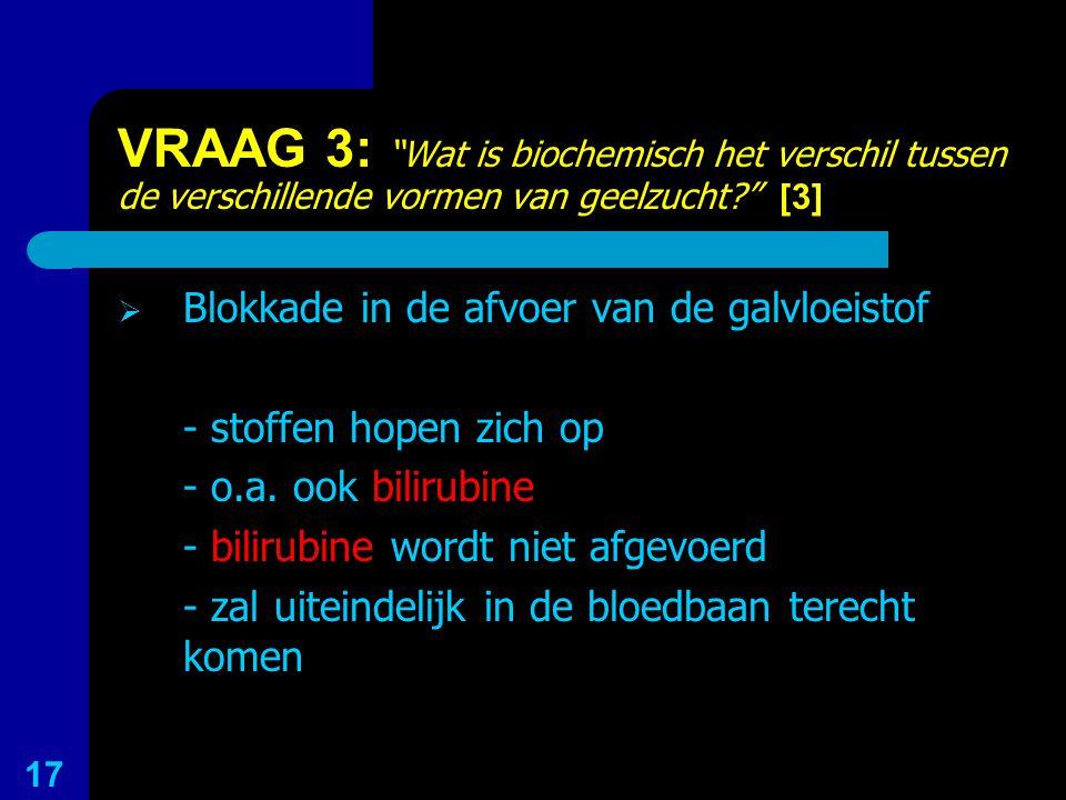 """VRAAG 3: """"Wat is biochemisch het verschil tussen de verschillende vormen van geelzucht?"""" [3]  Blokkade in de afvoer van de galvloeistof - stoffen hop"""