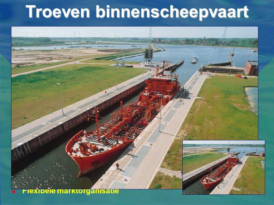 Troeven binnenscheepvaart  Zeer milieuvriendelijk  Zeer kosteneffectief  Alternatief voor autowegverkeer  De modus bij uitstek voor goederentransp