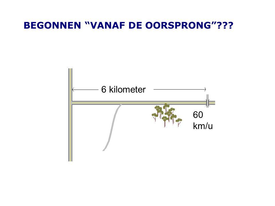 """BEGONNEN """"VANAF DE OORSPRONG""""??? 6 kilometer 60 km/u"""
