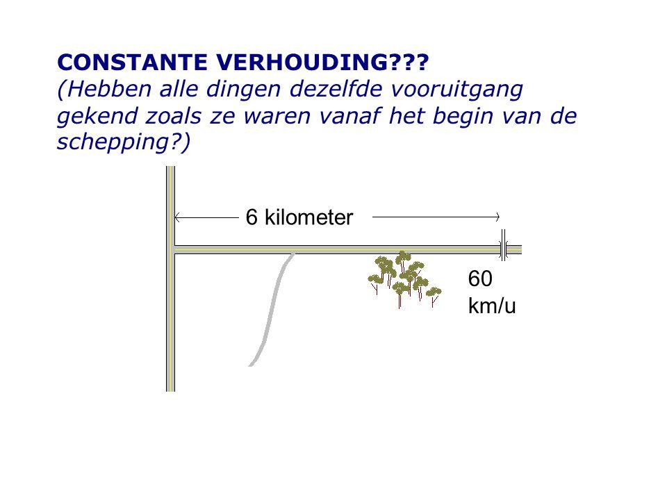 CONSTANTE VERHOUDING??? (Hebben alle dingen dezelfde vooruitgang gekend zoals ze waren vanaf het begin van de schepping?) 6 kilometer 60 km/u
