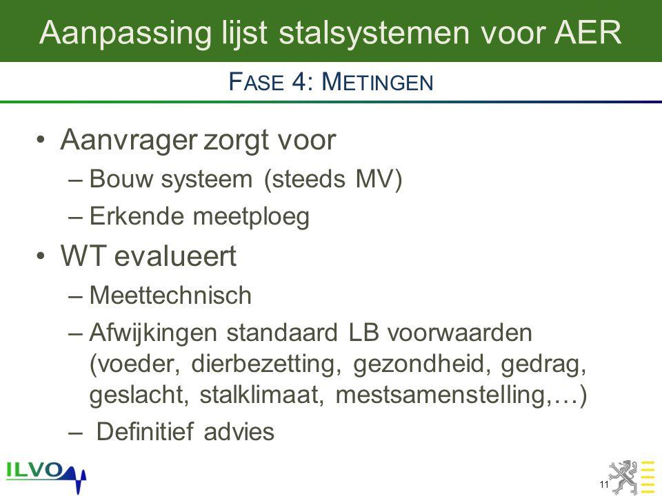 Aanpassing lijst stalsystemen voor AER 11 •Aanvrager zorgt voor –Bouw systeem (steeds MV) –Erkende meetploeg •WT evalueert –Meettechnisch –Afwijkingen standaard LB voorwaarden (voeder, dierbezetting, gezondheid, gedrag, geslacht, stalklimaat, mestsamenstelling,…) – Definitief advies F ASE 4: M ETINGEN