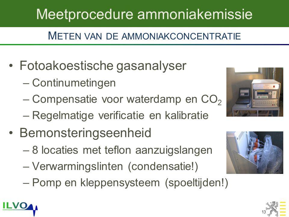 Meetprocedure ammoniakemissie 13 •Fotoakoestische gasanalyser –Continumetingen –Compensatie voor waterdamp en CO 2 –Regelmatige verificatie en kalibratie •Bemonsteringseenheid –8 locaties met teflon aanzuigslangen –Verwarmingslinten (condensatie!) –Pomp en kleppensysteem (spoeltijden!) M ETEN VAN DE AMMONIAKCONCENTRATIE