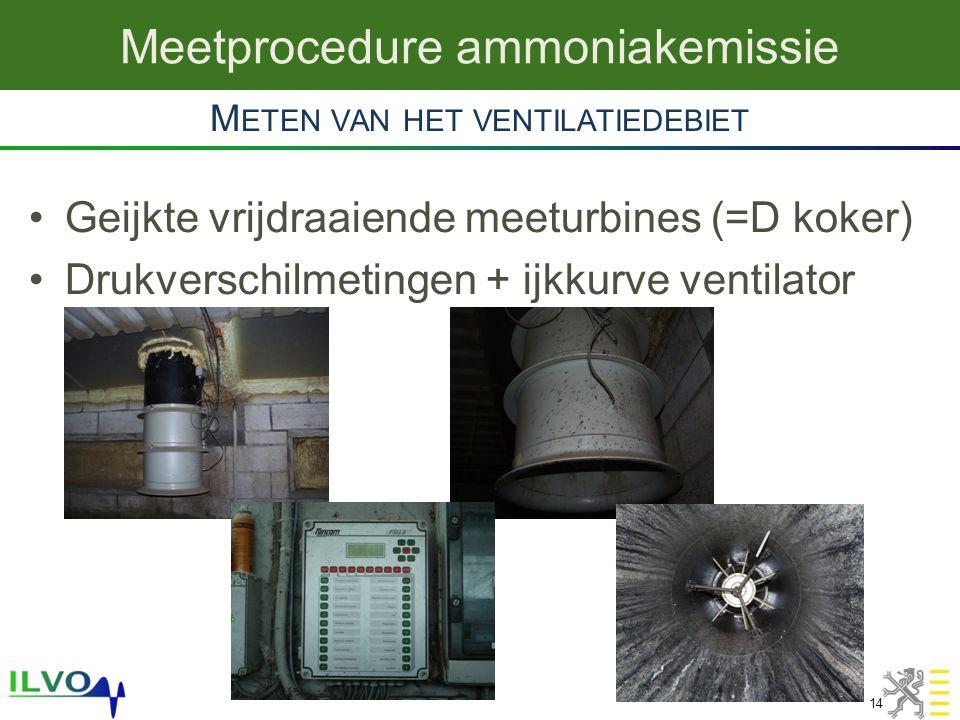 Meetprocedure ammoniakemissie 14 •Geijkte vrijdraaiende meeturbines (=D koker) •Drukverschilmetingen + ijkkurve ventilator M ETEN VAN HET VENTILATIEDEBIET