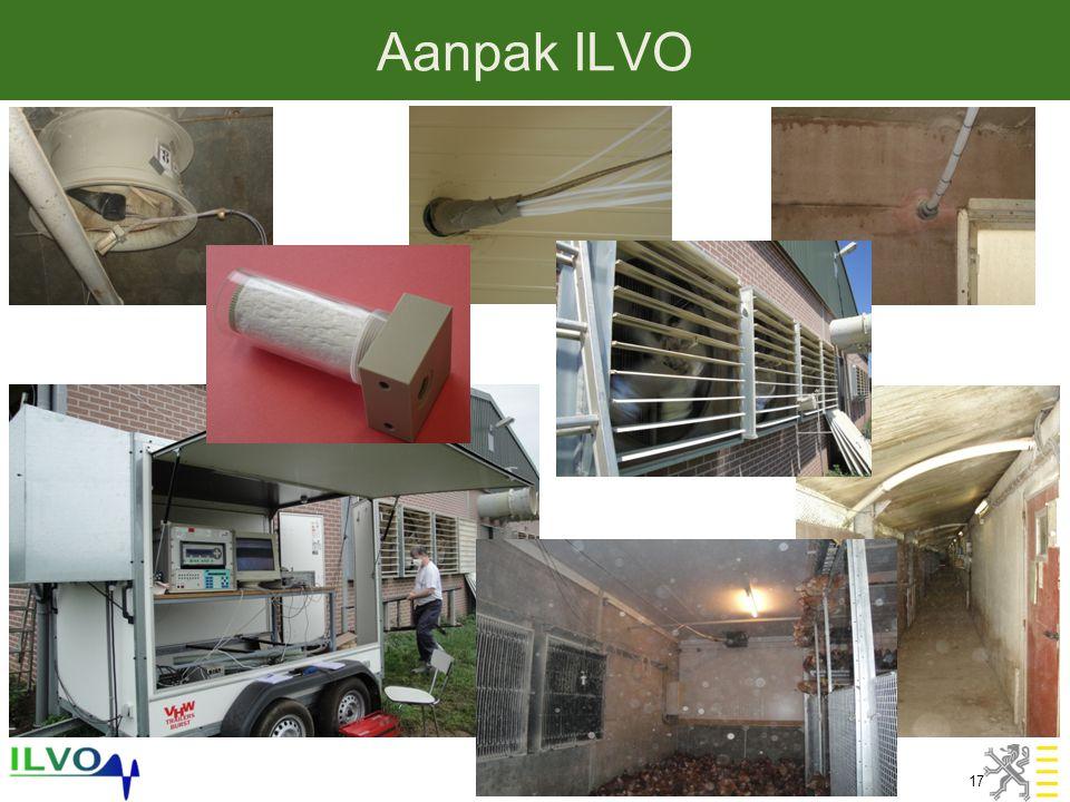 Aanpak ILVO 17