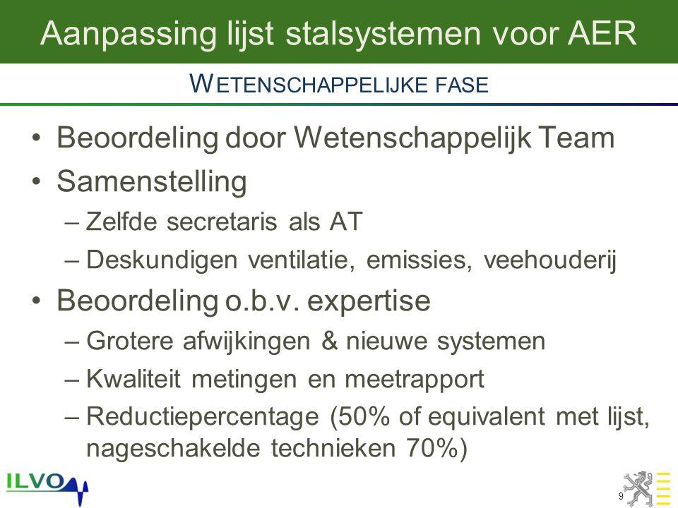 Aanpassing lijst stalsystemen voor AER 9 •Beoordeling door Wetenschappelijk Team •Samenstelling –Zelfde secretaris als AT –Deskundigen ventilatie, emissies, veehouderij •Beoordeling o.b.v.
