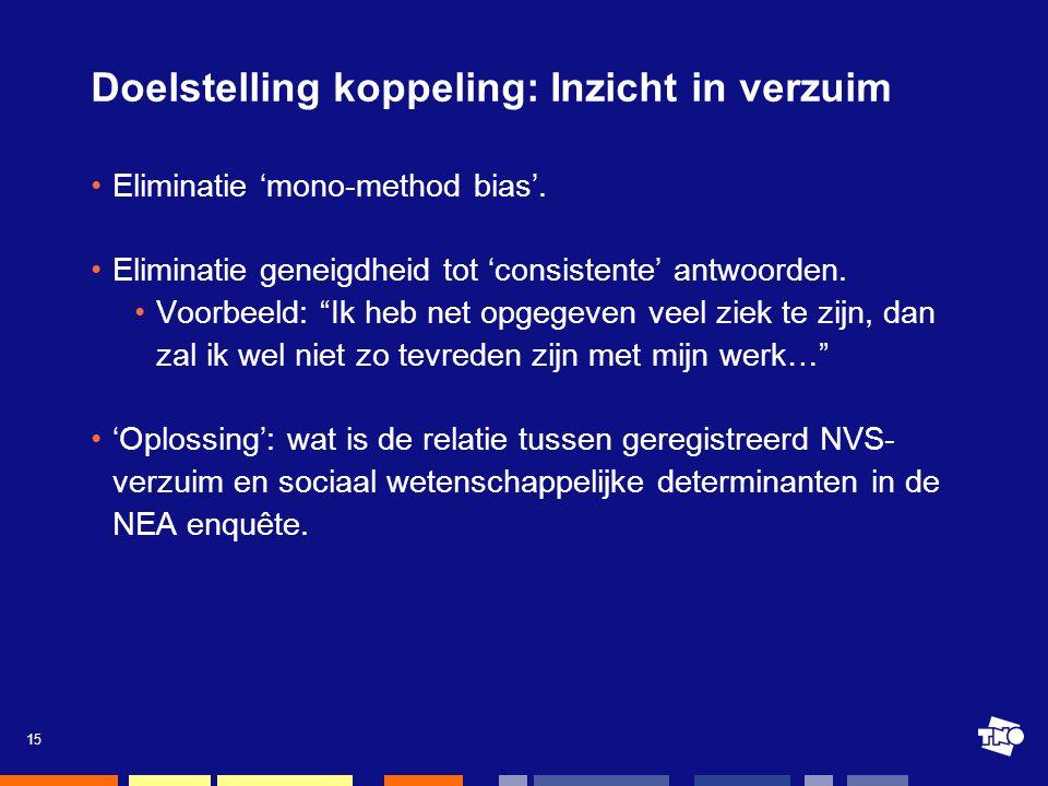 15 Doelstelling koppeling: Inzicht in verzuim •Eliminatie 'mono-method bias'.