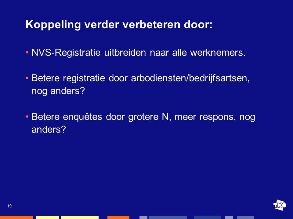 19 Koppeling verder verbeteren door: •NVS-Registratie uitbreiden naar alle werknemers.