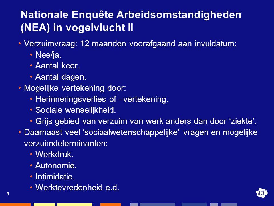 5 Nationale Enquête Arbeidsomstandigheden (NEA) in vogelvlucht II •Verzuimvraag: 12 maanden voorafgaand aan invuldatum: •Nee/ja.