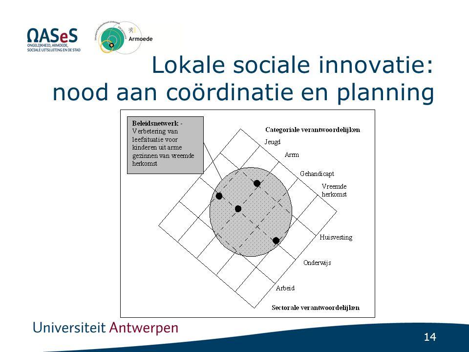 14 Lokale sociale innovatie: nood aan coördinatie en planning