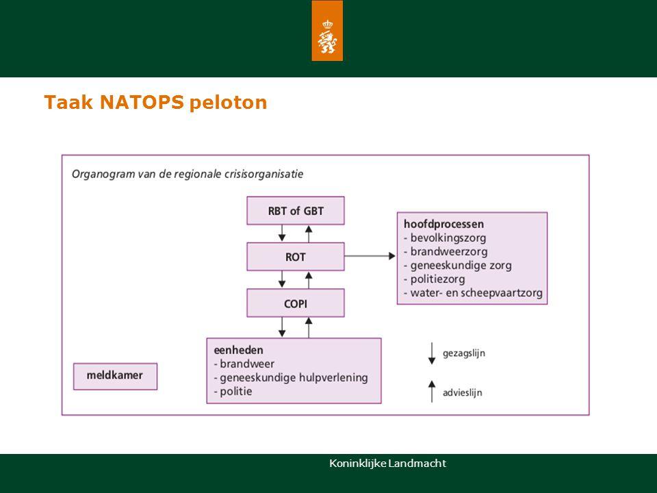 Koninklijke Landmacht Middelen NATOPS Peloton (per module) TTN server met 20 KW aggregaat tbv LAN en stroomvoorziening.