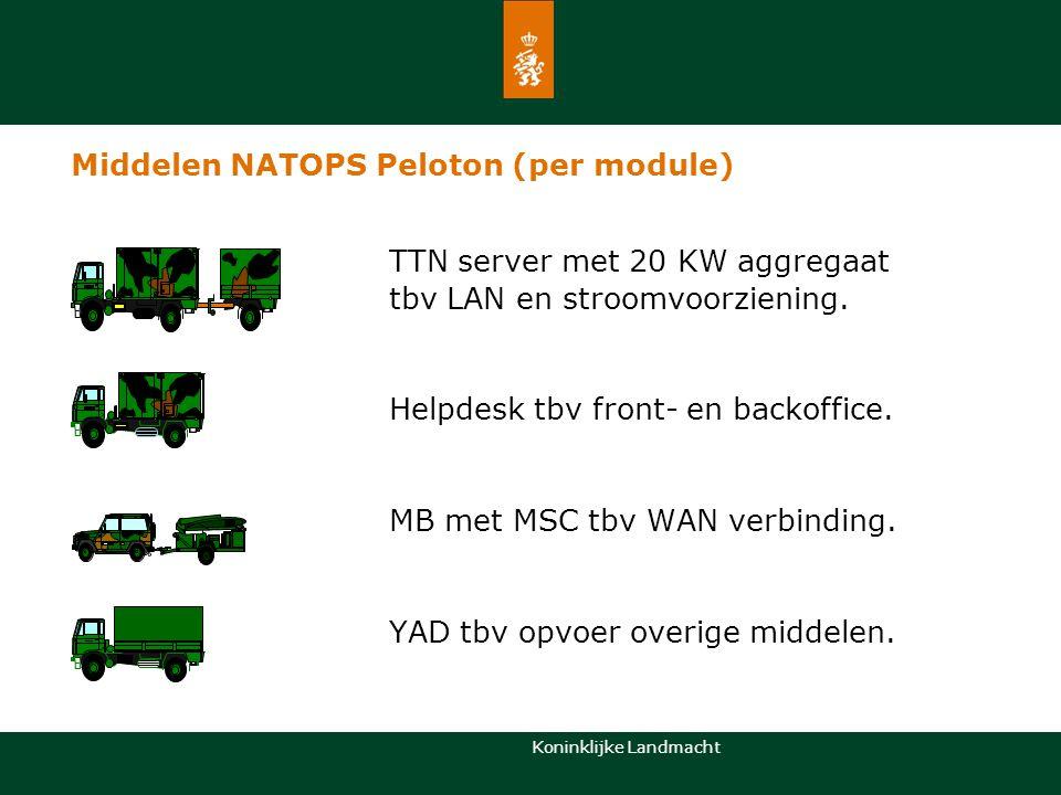 Koninklijke Landmacht Middelen NATOPS Peloton (per module) TTN server met 20 KW aggregaat tbv LAN en stroomvoorziening. Helpdesk tbv front- en backoff