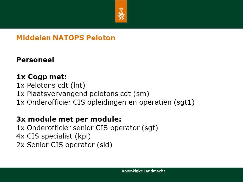 Koninklijke Landmacht Middelen NATOPS Peloton Personeel 1x Cogp met: 1x Pelotons cdt (lnt) 1x Plaatsvervangend pelotons cdt (sm) 1x Onderofficier CIS