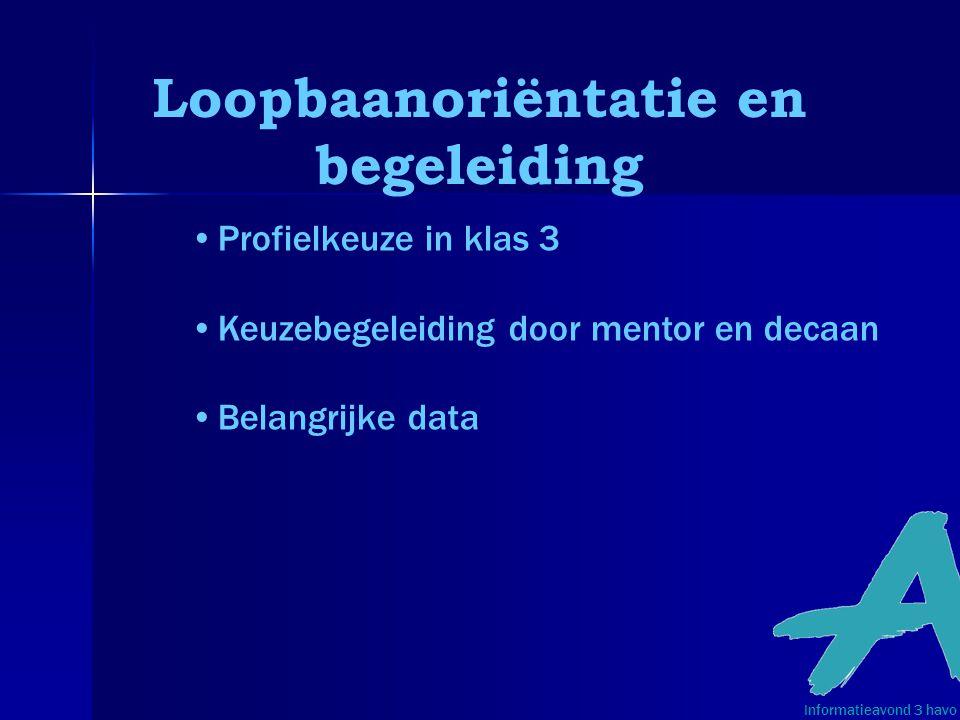 Loopbaanoriëntatie en begeleiding Informatieavond 3 havo •Profielkeuze in klas 3 •Keuzebegeleiding door mentor en decaan •Belangrijke data