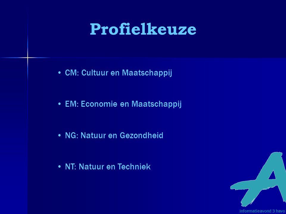 Profielkeuze Informatieavond 3 havo •CM: Cultuur en Maatschappij •EM: Economie en Maatschappij •NG: Natuur en Gezondheid •NT: Natuur en Techniek