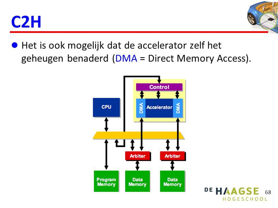 68 C2H  Het is ook mogelijk dat de accelerator zelf het geheugen benaderd (DMA = Direct Memory Access).