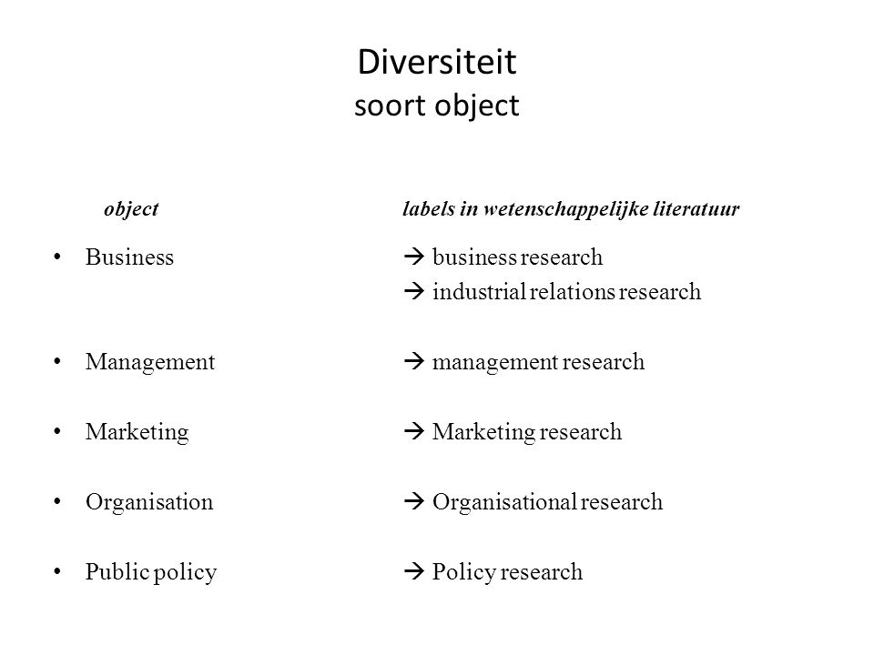 Diversiteit soort object objectlabels in wetenschappelijke literatuur • Business  business research  industrial relations research • Management  ma