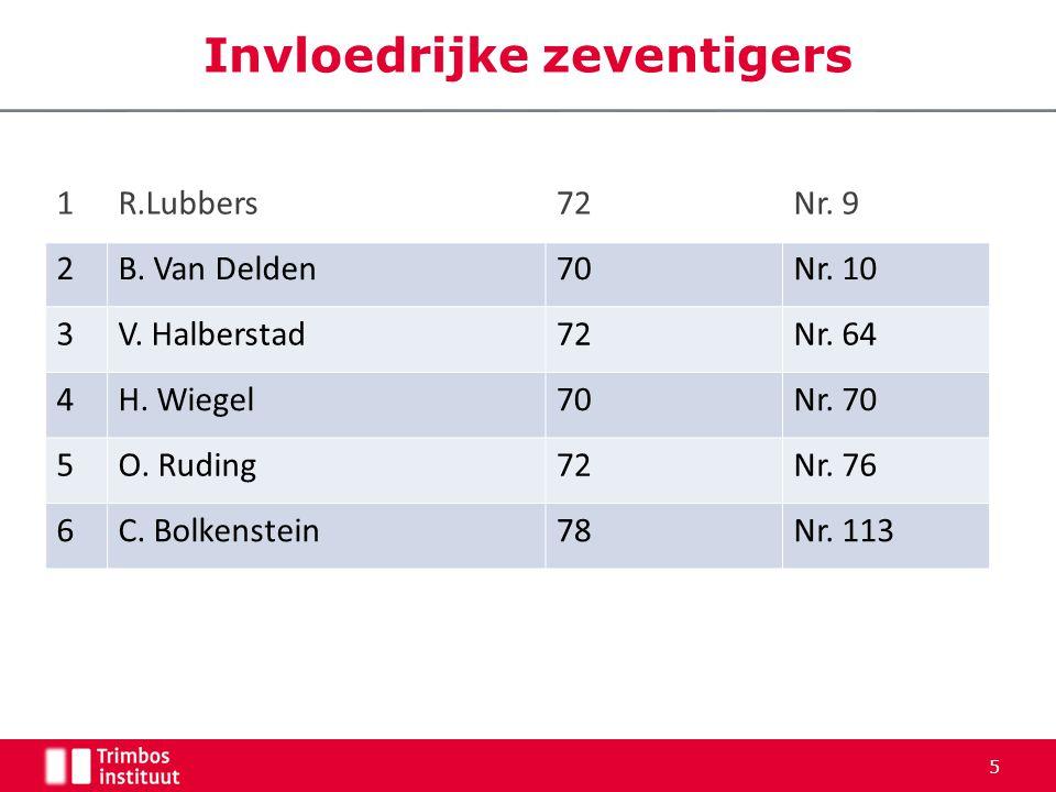 Invloedrijke zeventigers 1R.Lubbers72Nr. 9 2B. Van Delden70Nr.