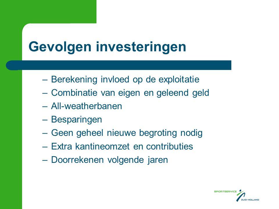 Gevolgen investeringen –Berekening invloed op de exploitatie –Combinatie van eigen en geleend geld –All-weatherbanen –Besparingen –Geen geheel nieuwe