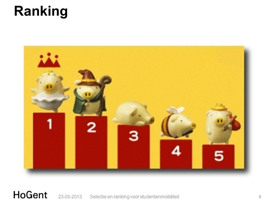 Ranking 23-05-20134Selectie en ranking voor studentenmobiliteit