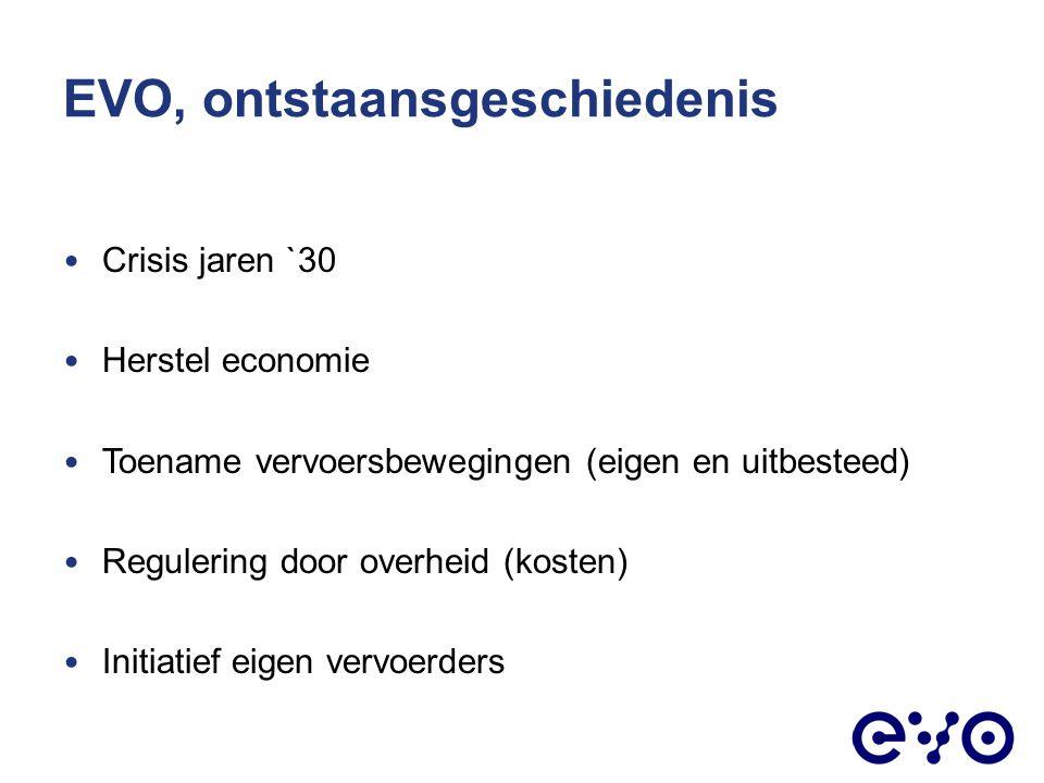 EVO, ontstaansgeschiedenis • Crisis jaren `30 • Herstel economie • Toename vervoersbewegingen (eigen en uitbesteed) • Regulering door overheid (kosten) • Initiatief eigen vervoerders