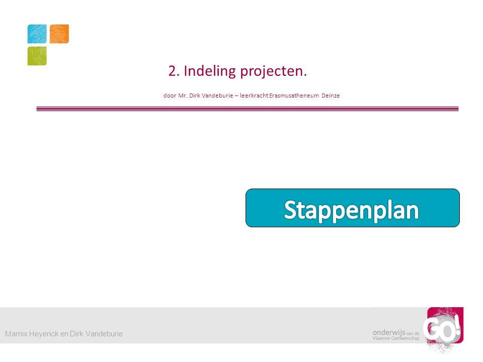 2.Indeling projecten. door Mr.
