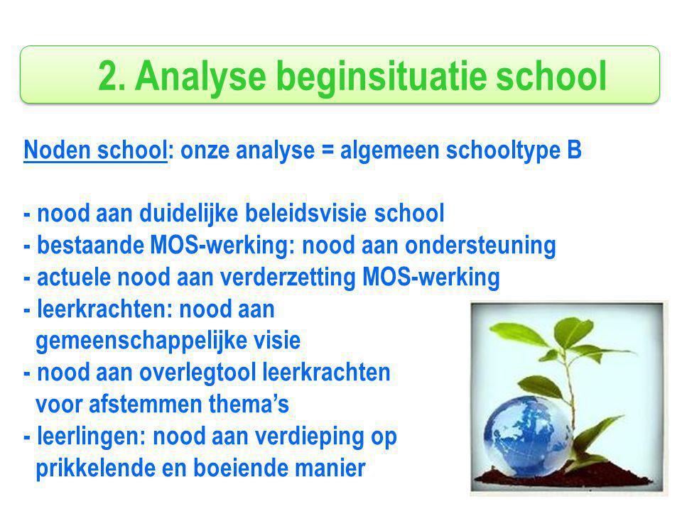 2. Analyse beginsituatie school Noden school: onze analyse = algemeen schooltype B - nood aan duidelijke beleidsvisie school - bestaande MOS-werking:
