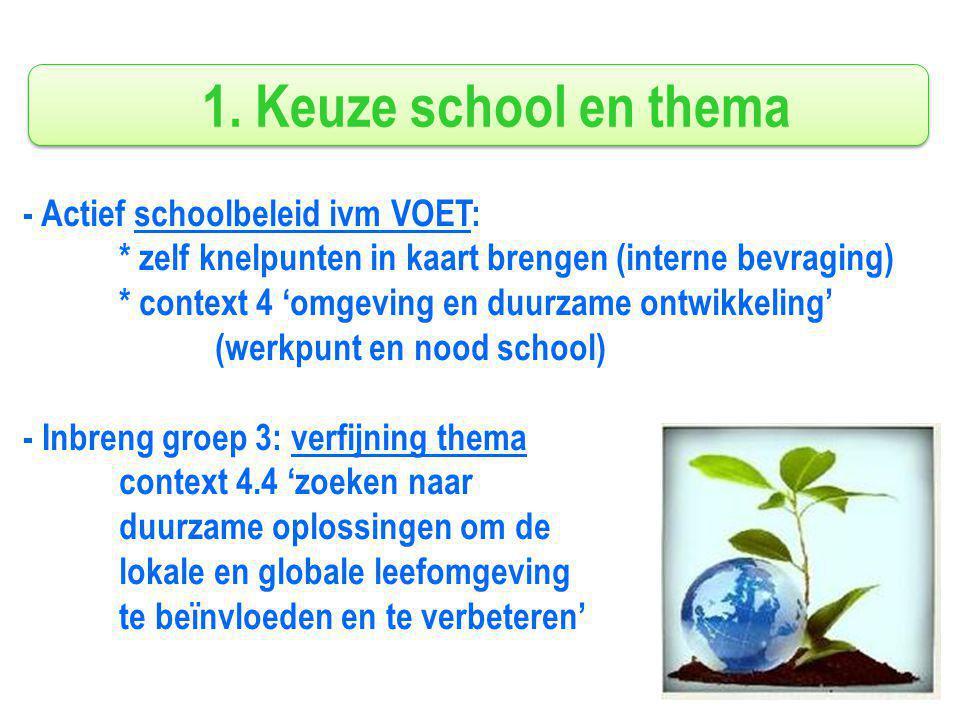 1. Keuze school en thema - Actief schoolbeleid ivm VOET: * zelf knelpunten in kaart brengen (interne bevraging) * context 4 'omgeving en duurzame ontw