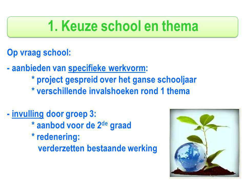 1. Keuze school en thema Op vraag school: - aanbieden van specifieke werkvorm: * project gespreid over het ganse schooljaar * verschillende invalshoek