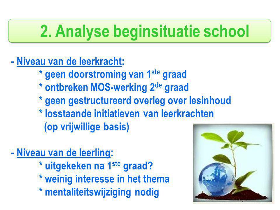 2. Analyse beginsituatie school - Niveau van de leerkracht: * geen doorstroming van 1 ste graad * ontbreken MOS-werking 2 de graad * geen gestructuree