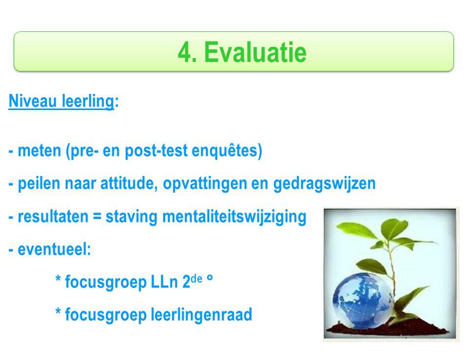 4. Evaluatie Niveau leerling: - meten (pre- en post-test enquêtes) - peilen naar attitude, opvattingen en gedragswijzen - resultaten = staving mentali