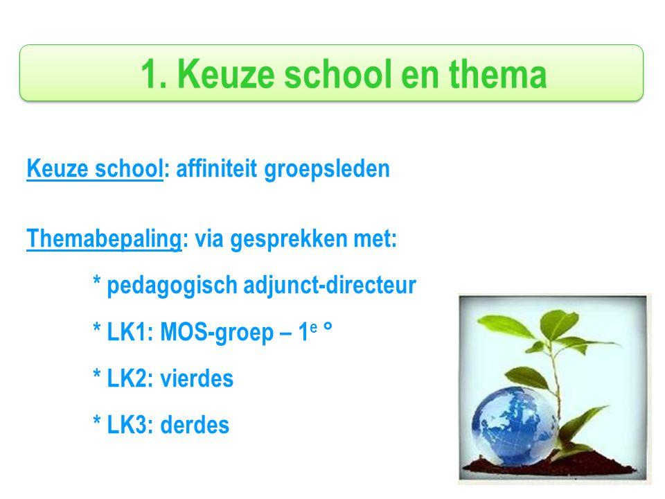 1. Keuze school en thema Keuze school: affiniteit groepsleden Themabepaling: via gesprekken met: * pedagogisch adjunct-directeur * LK1: MOS-groep – 1