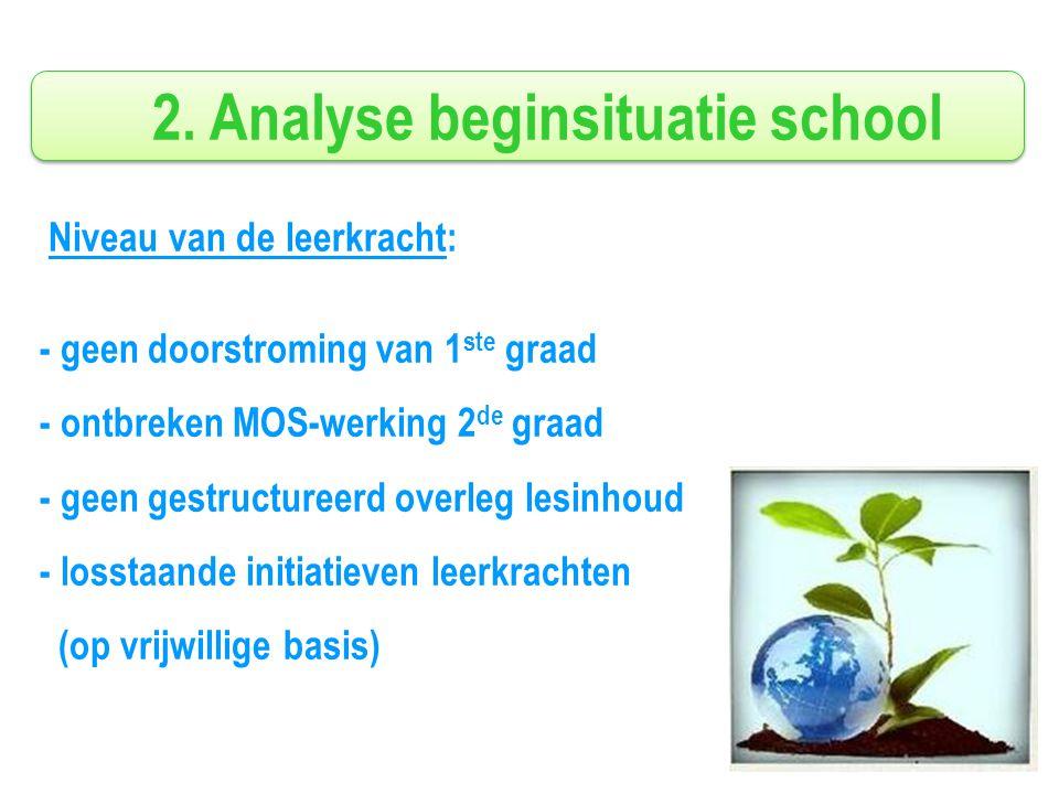 2. Analyse beginsituatie school Niveau van de leerkracht: - geen doorstroming van 1 ste graad - ontbreken MOS-werking 2 de graad - geen gestructureerd