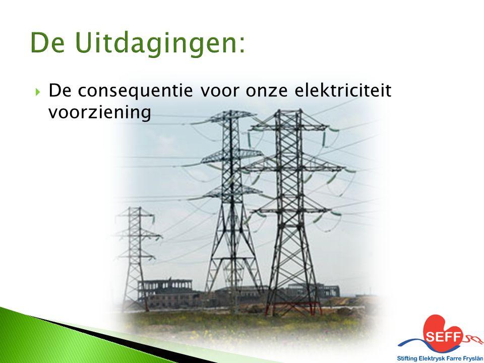  De consequentie voor onze elektriciteit voorziening