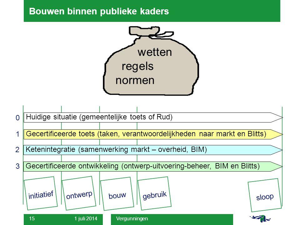 1 juli 2014 Vergunningen 15 Bouwen binnen publieke kaders Wetten,regels, normen initiatief ontwerp bouw sloop gebruik Gecertificeerde toets (taken, ve