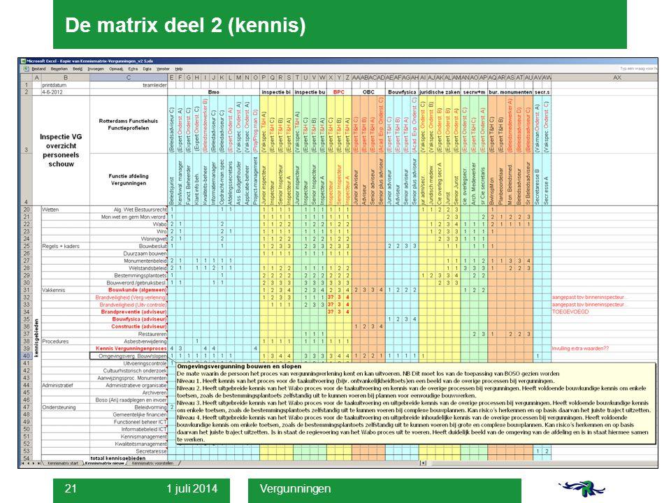1 juli 2014 Vergunningen 21 De matrix deel 2 (kennis)