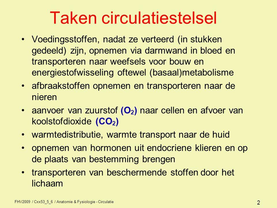 FHV2009 / Cxx53_5_6 / Anatomie & Fysiologie - Circulatie 2 Taken circulatiestelsel •Voedingsstoffen, nadat ze verteerd (in stukken gedeeld) zijn, opne
