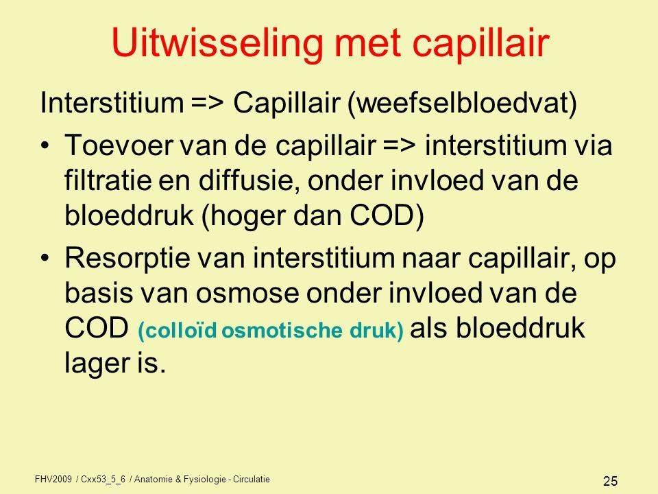 FHV2009 / Cxx53_5_6 / Anatomie & Fysiologie - Circulatie 25 Uitwisseling met capillair Interstitium => Capillair (weefselbloedvat) •Toevoer van de cap