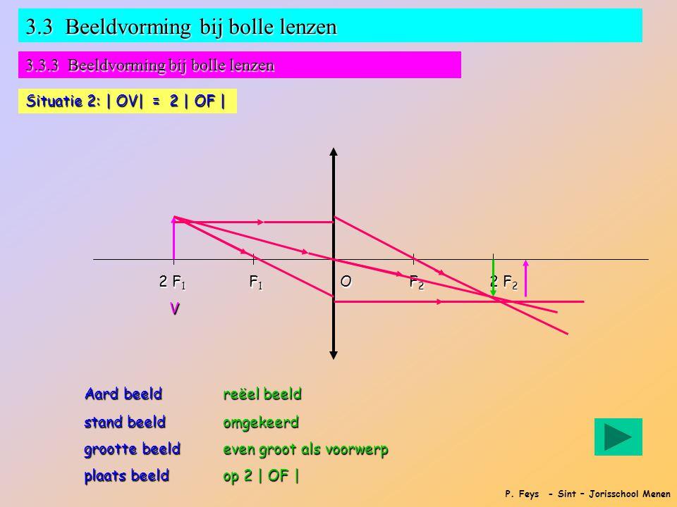 P. Feys - Sint – Jorisschool Menen 3.3 Beeldvorming bij bolle lenzen 3.3.3 Beeldvorming bij bolle lenzen Situatie 2: | OV| = 2 | OF | F1F1F1F1 F2F2F2F
